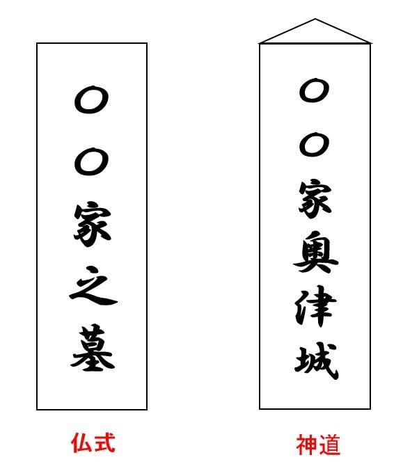 神道と仏教墓石彫刻違い