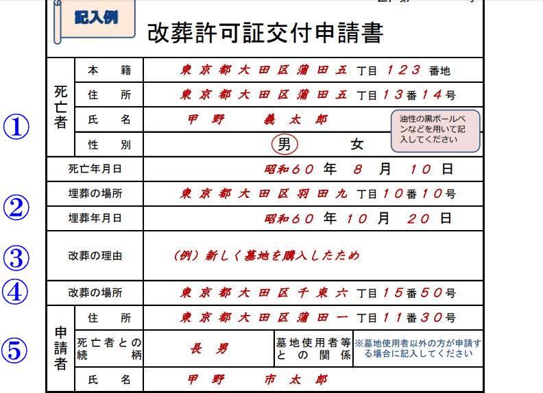 大田区改葬申請書書き方例